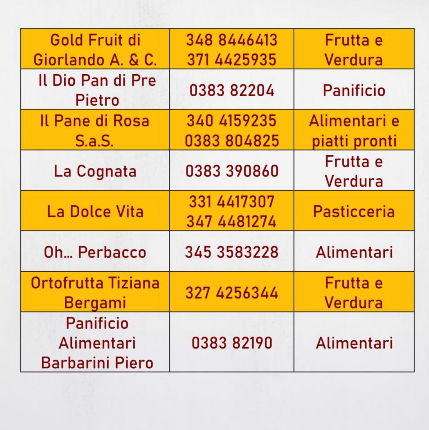 Locali e negozi con attiva la consegna a domicilio a Casteggio
